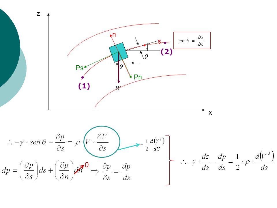 q z x s n Pn Ps (1) (2)