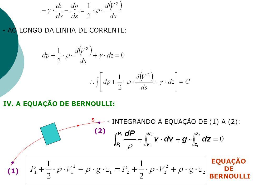 IV. A EQUAÇÃO DE BERNOULLI:
