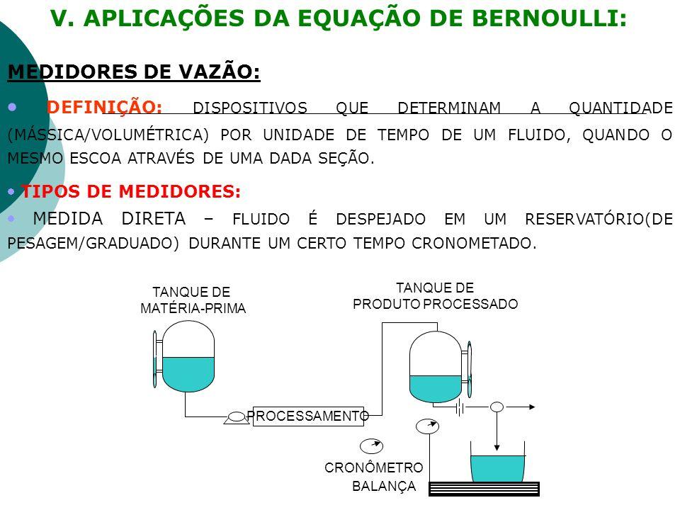 V. APLICAÇÕES DA EQUAÇÃO DE BERNOULLI: