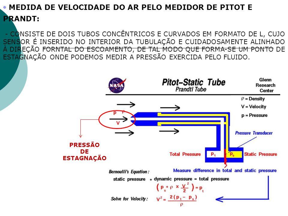  MEDIDA DE VELOCIDADE DO AR PELO MEDIDOR DE PITOT E PRANDT: