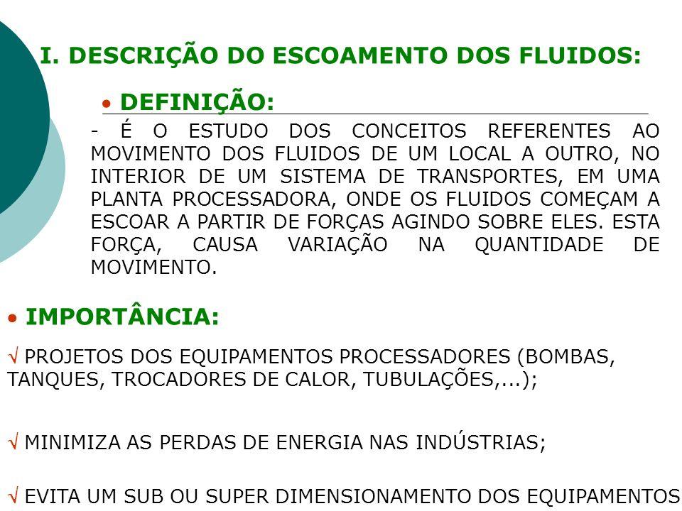 I. DESCRIÇÃO DO ESCOAMENTO DOS FLUIDOS: