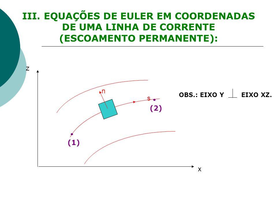 III. EQUAÇÕES DE EULER EM COORDENADAS DE UMA LINHA DE CORRENTE