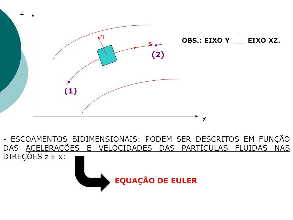z OBS.: EIXO Y EIXO XZ. x. s. n. (1) (2)