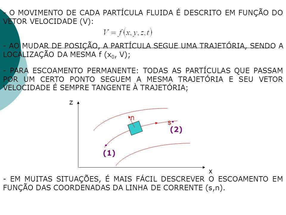 - O MOVIMENTO DE CADA PARTÍCULA FLUIDA É DESCRITO EM FUNÇÃO DO VETOR VELOCIDADE (V):