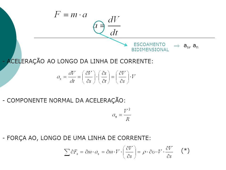 - ACELERAÇÃO AO LONGO DA LINHA DE CORRENTE: