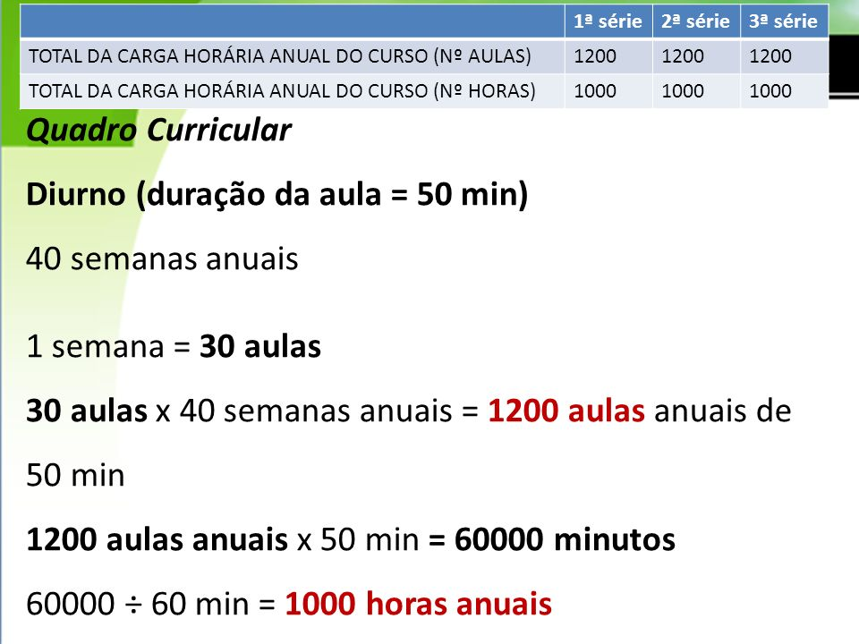 Diurno (duração da aula = 50 min) 40 semanas anuais
