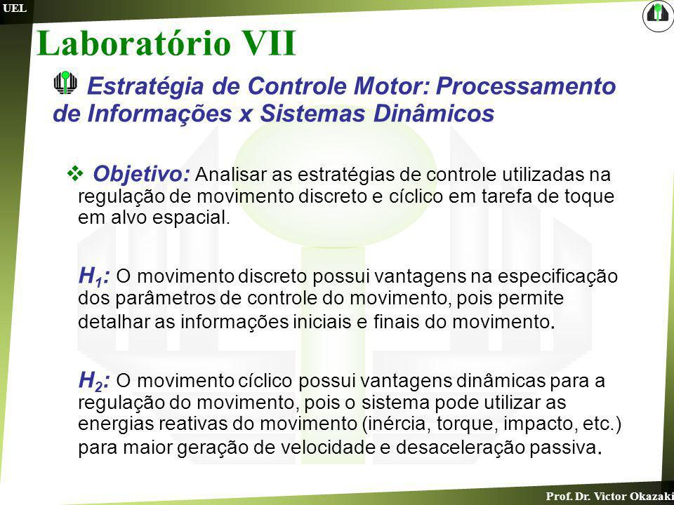 Laboratório VII Estratégia de Controle Motor: Processamento de Informações x Sistemas Dinâmicos.