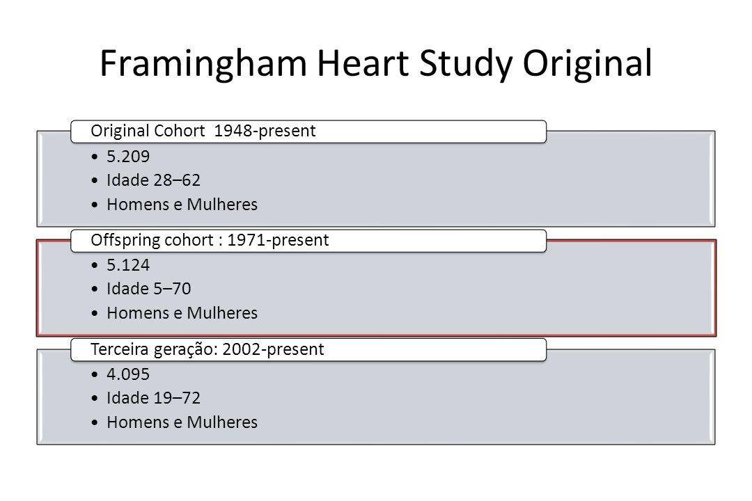 Framingham Heart Study - Wikipedia