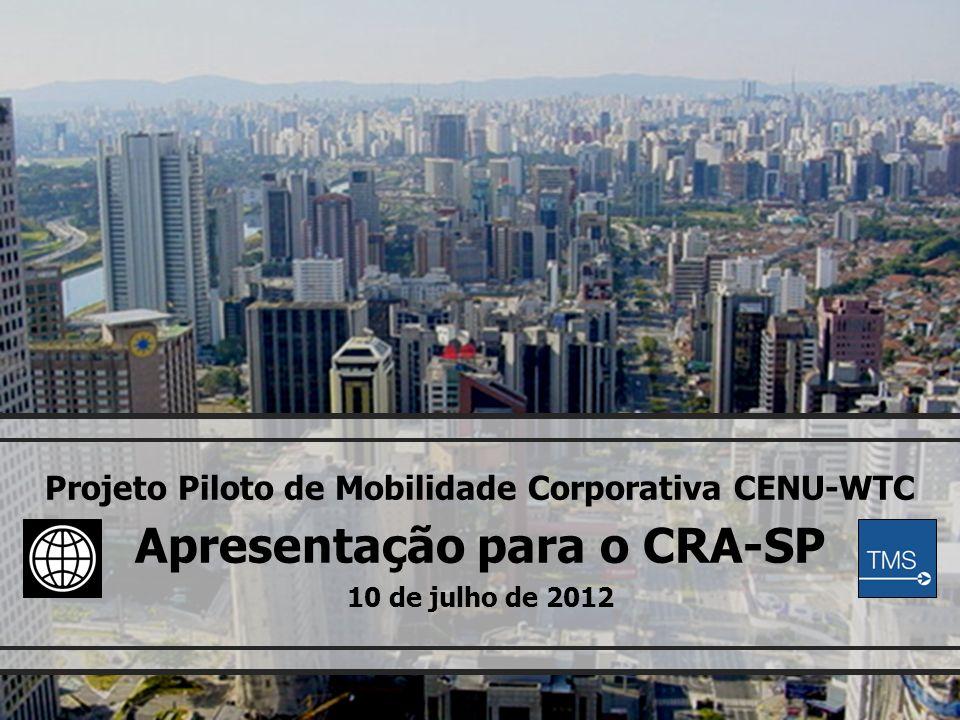 Apresentação para o CRA-SP