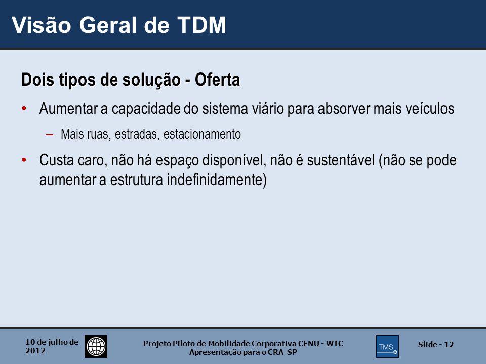 Visão Geral de TDM Dois tipos de solução - Oferta