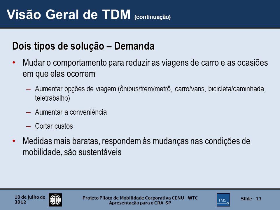 Visão Geral de TDM (continuação)