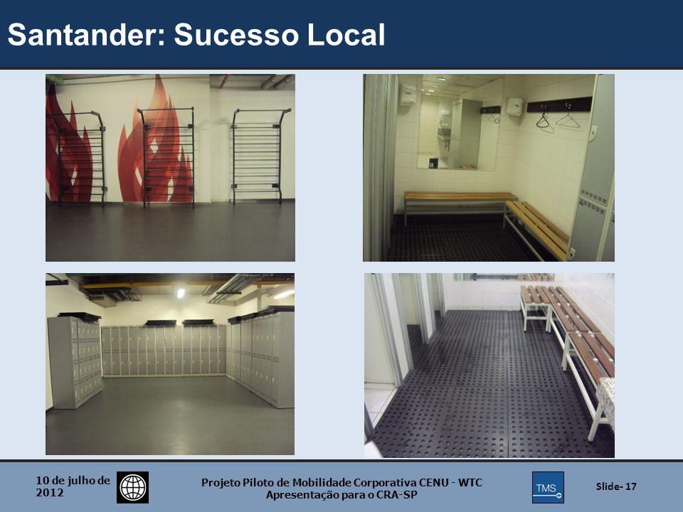Santander: Sucesso Local