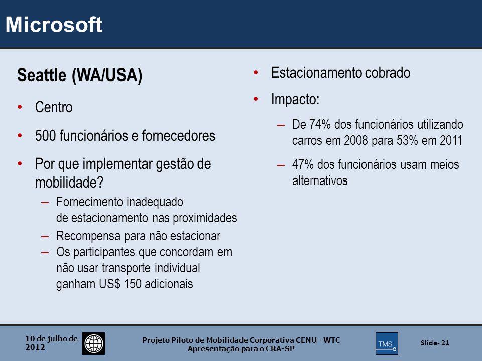 Microsoft Seattle (WA/USA) Estacionamento cobrado Impacto: Centro