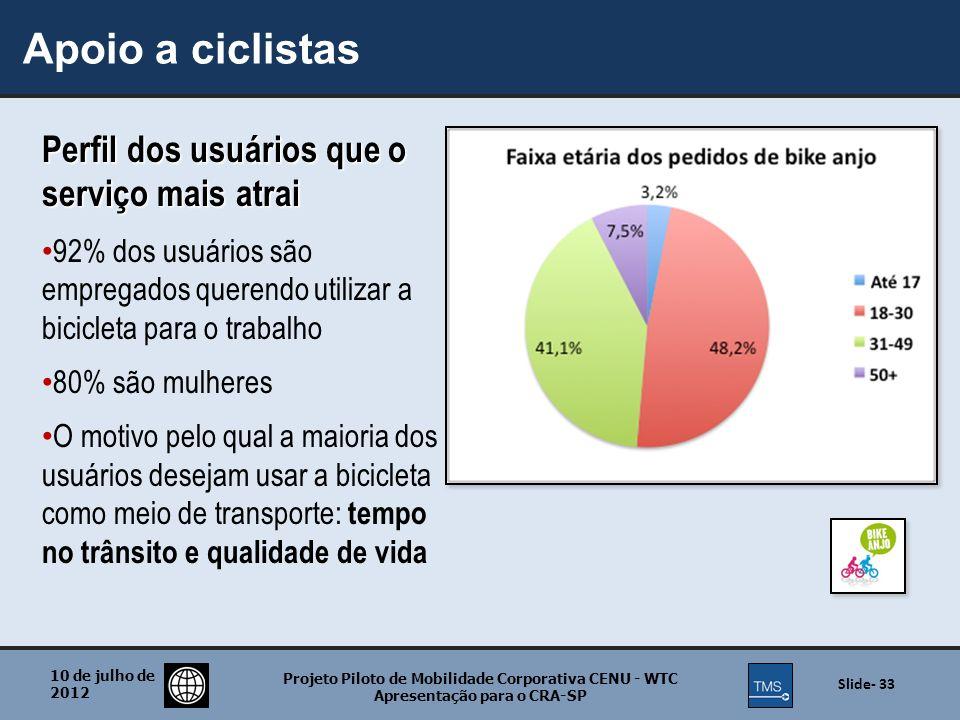 Apoio a ciclistas Perfil dos usuários que o serviço mais atrai