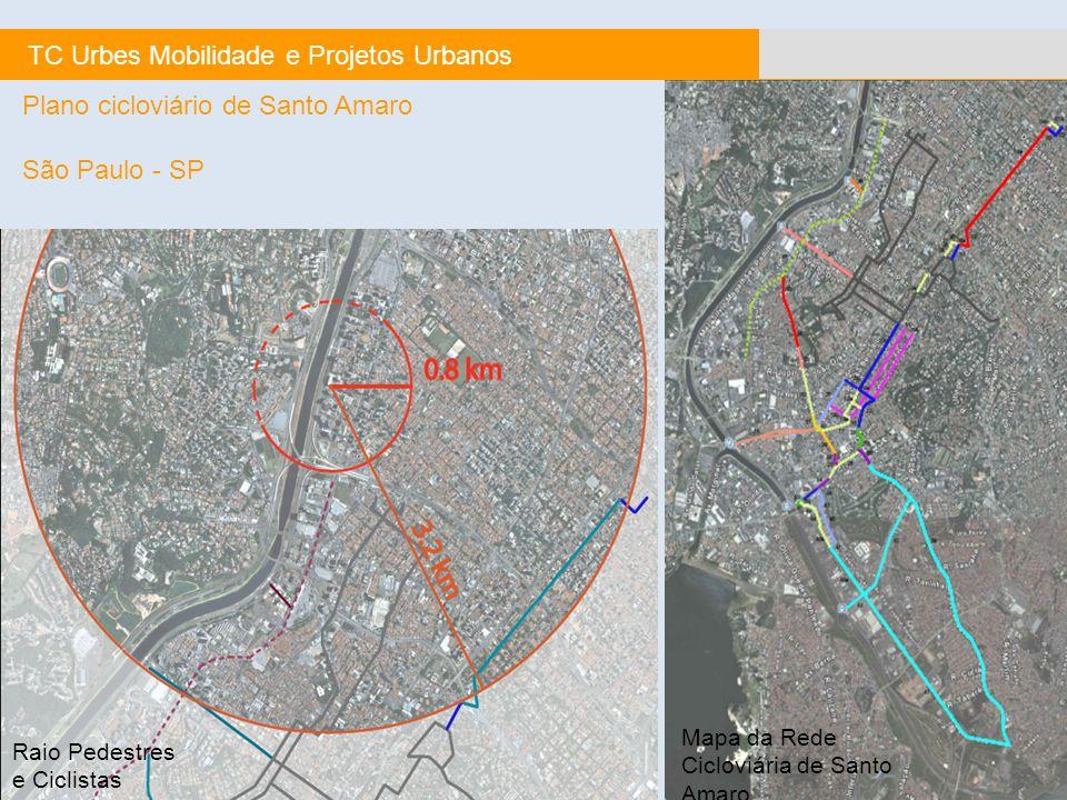 TC Urbes Mobilidade e Projetos Urbanos