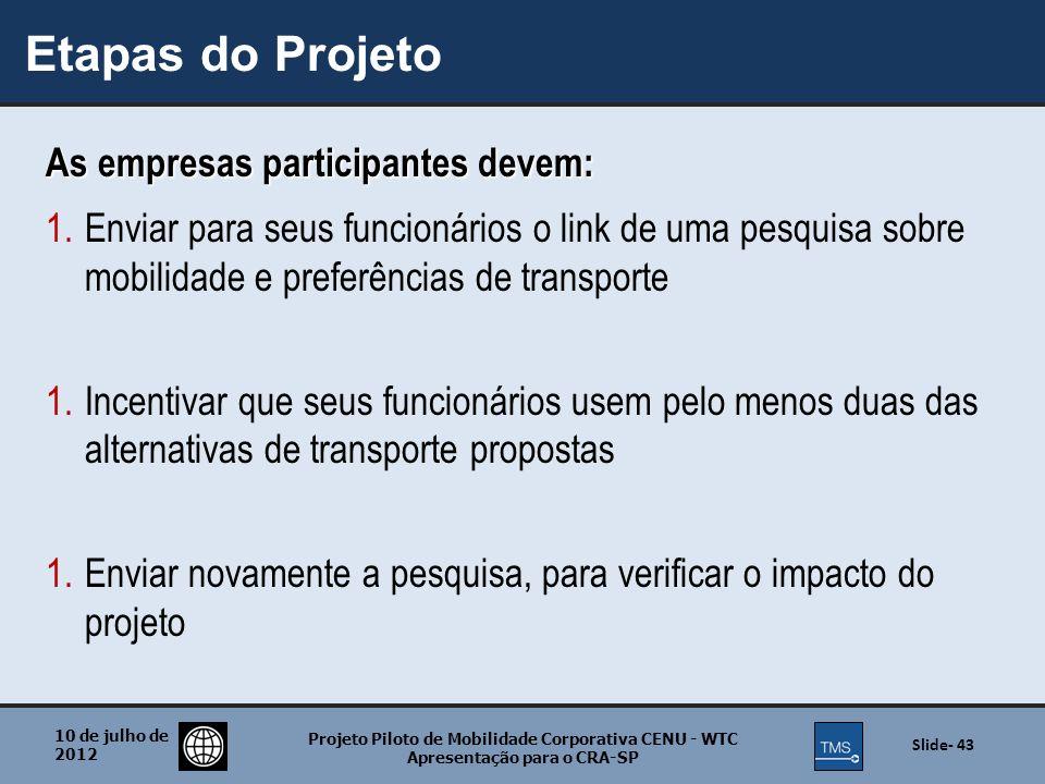 Etapas do Projeto As empresas participantes devem: