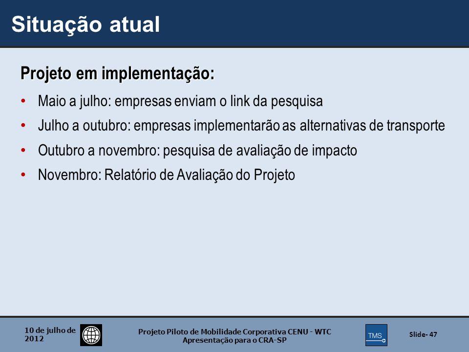 Situação atual Projeto em implementação: