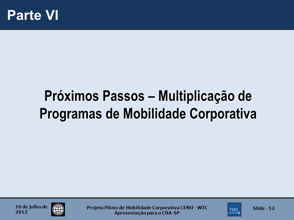 Próximos Passos – Multiplicação de Programas de Mobilidade Corporativa