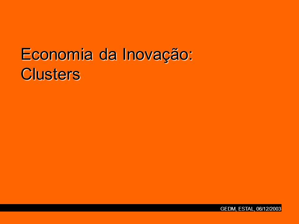 Economia da Inovação: Clusters