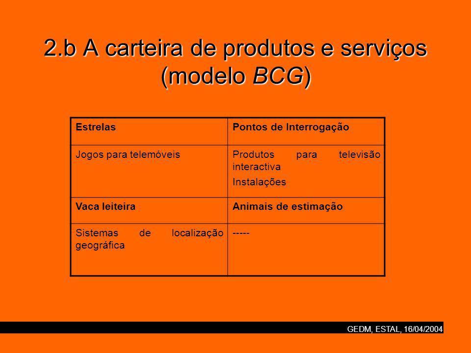 2.b A carteira de produtos e serviços (modelo BCG)
