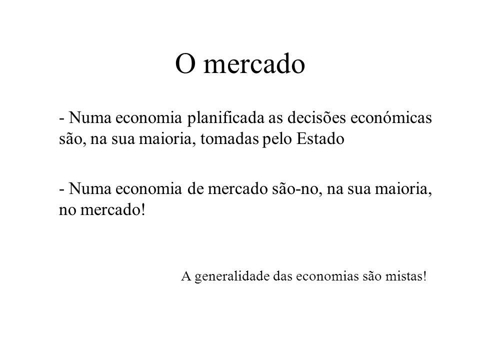 O mercado - Numa economia planificada as decisões económicas são, na sua maioria, tomadas pelo Estado.
