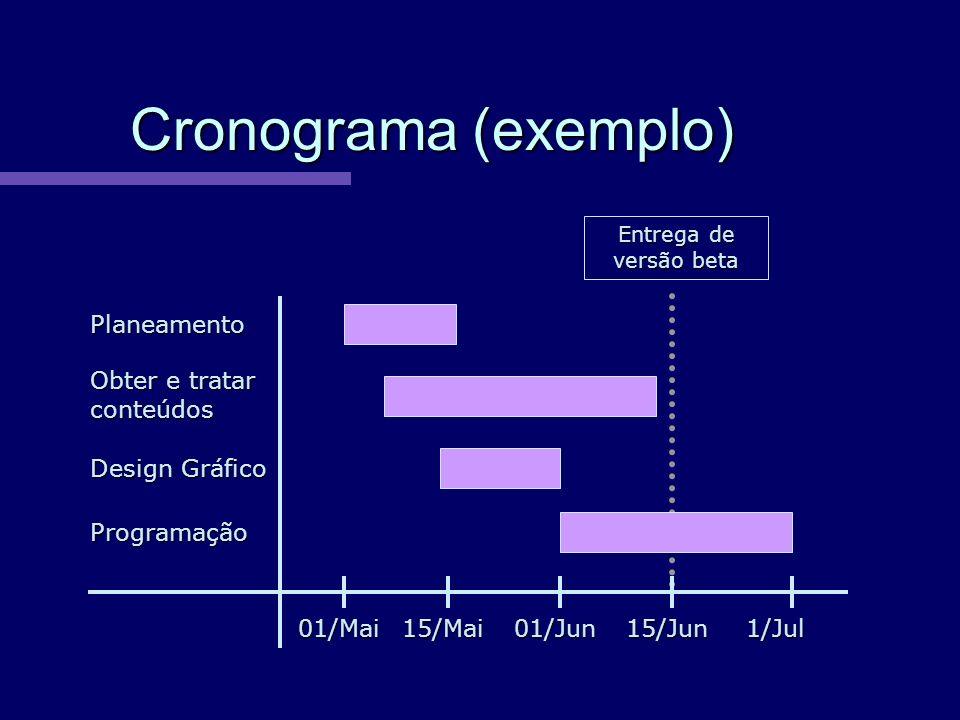 Cronograma (exemplo) Planeamento Obter e tratar conteúdos