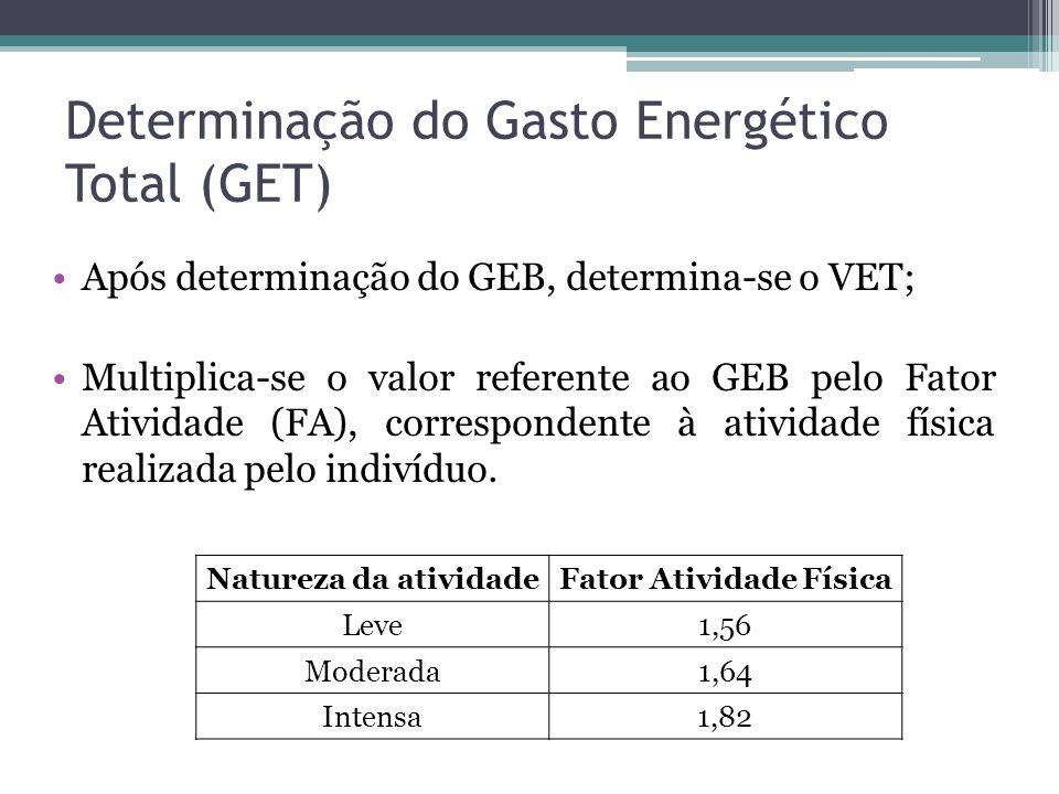 Determinação do Gasto Energético Total (GET)