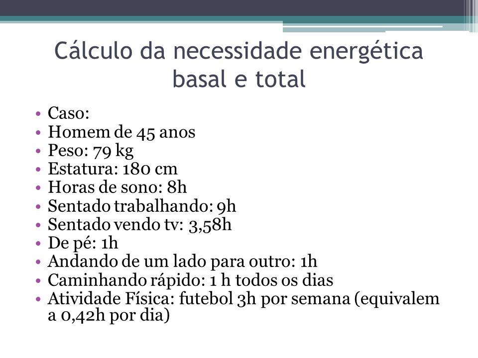 Cálculo da necessidade energética basal e total