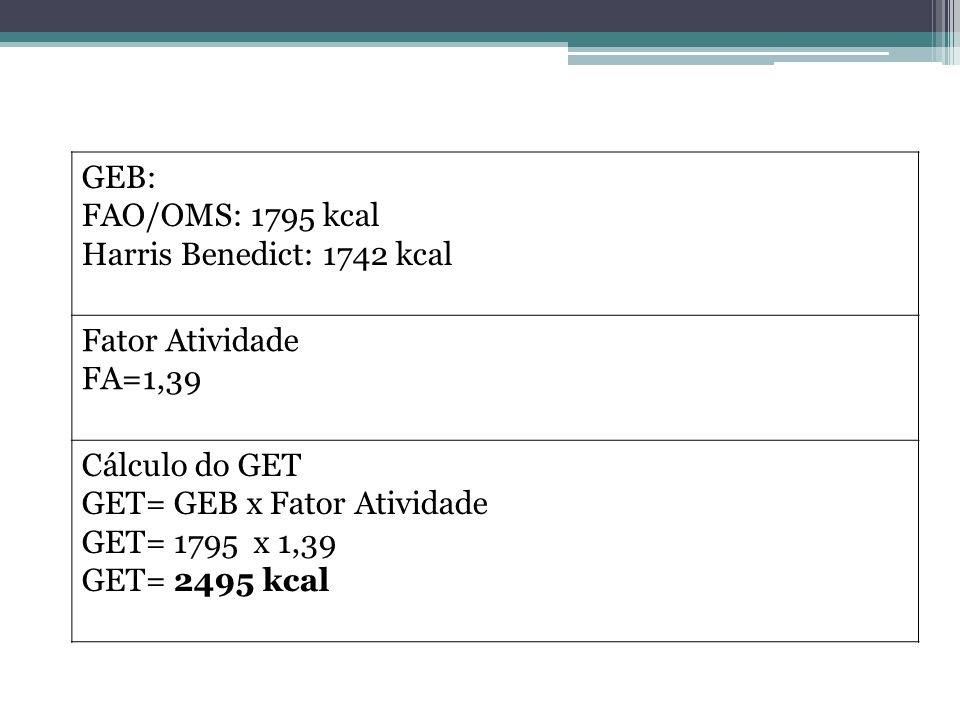 GEB: FAO/OMS: 1795 kcal. Harris Benedict: 1742 kcal. Fator Atividade. FA=1,39. Cálculo do GET. GET= GEB x Fator Atividade.