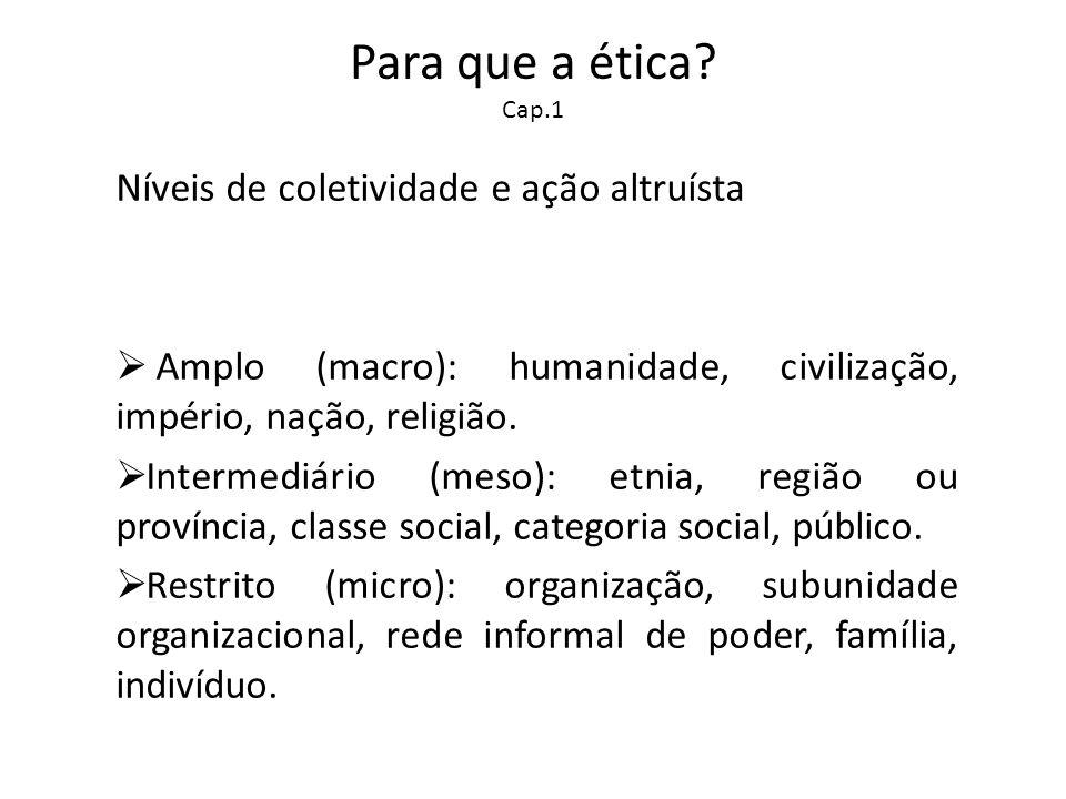 Para que a ética Cap.1 Níveis de coletividade e ação altruísta