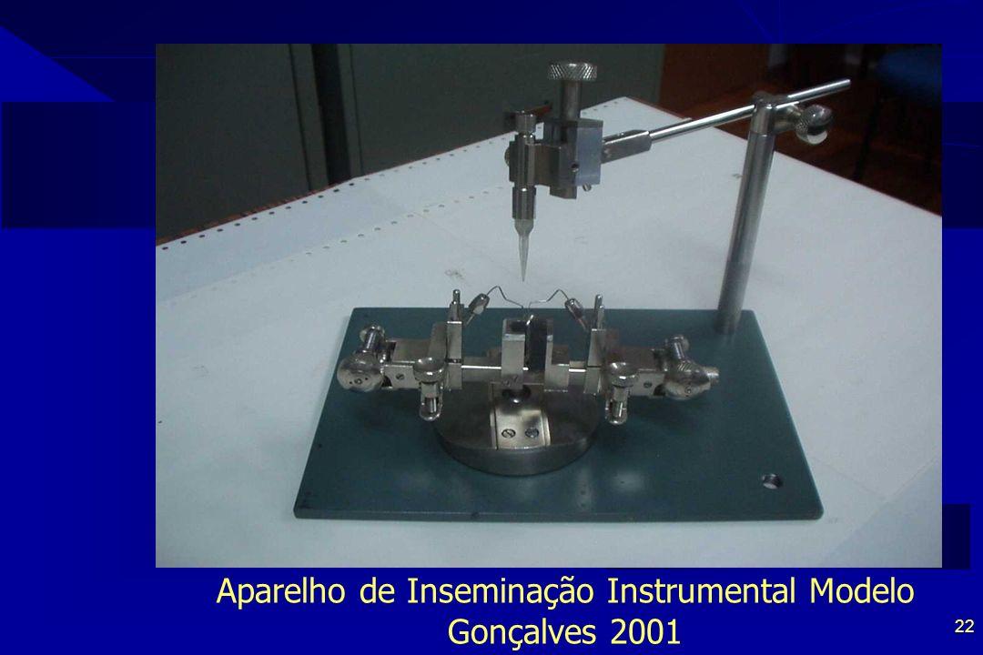 Aparelho de Inseminação Instrumental Modelo Gonçalves 2001