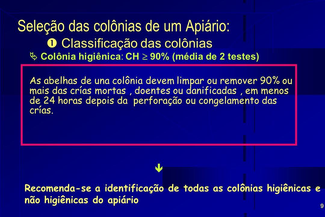 Seleção das colônias de um Apiário: