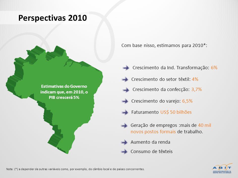 Estimativas do Governo indicam que, em 2010, o PIB crescerá 5%