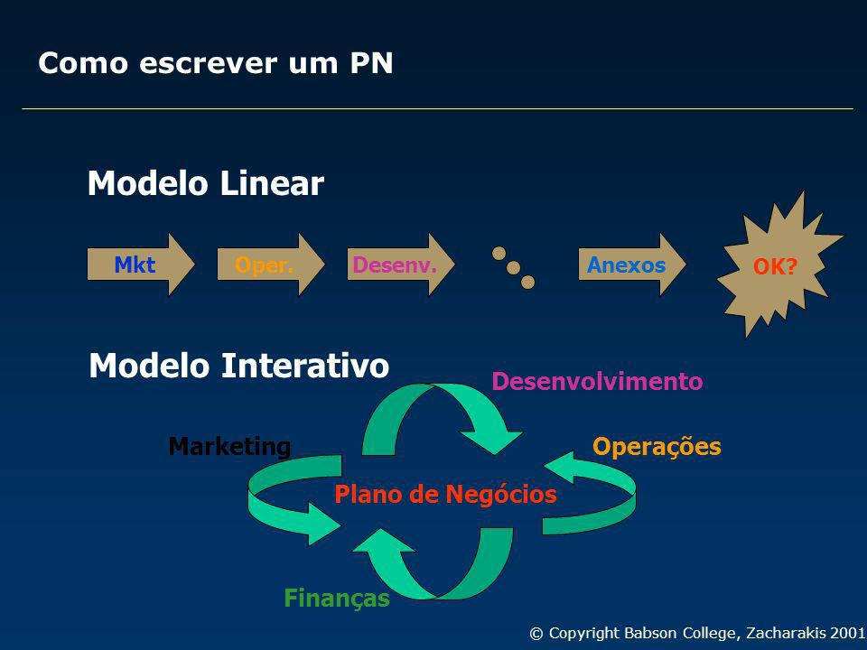 Modelo Linear Modelo Interativo Como escrever um PN Desenvolvimento