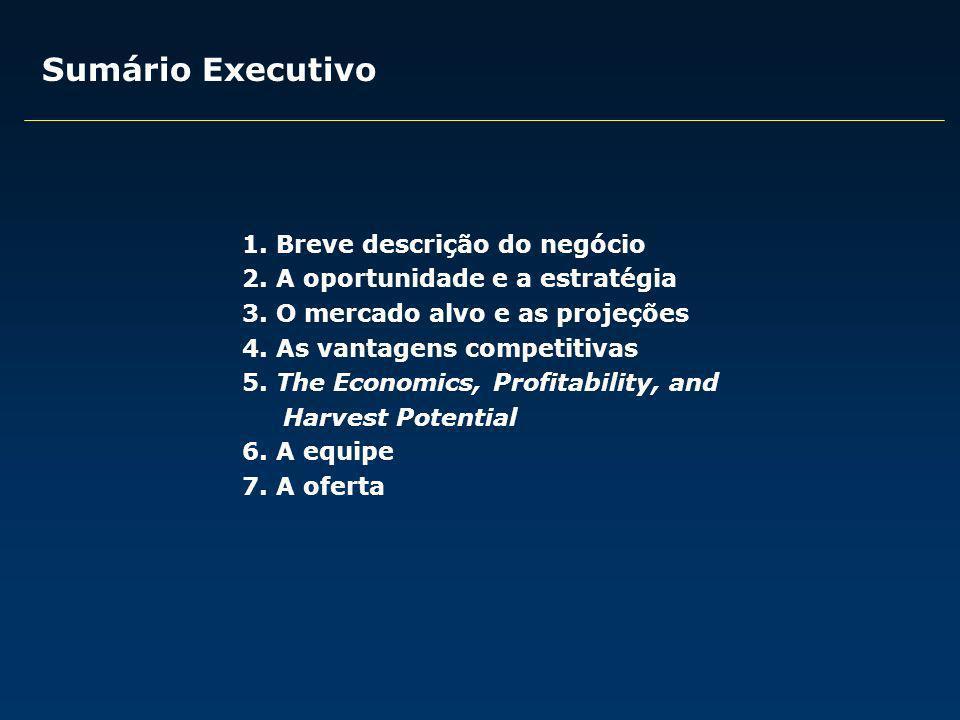 Sumário Executivo 1. Breve descrição do negócio