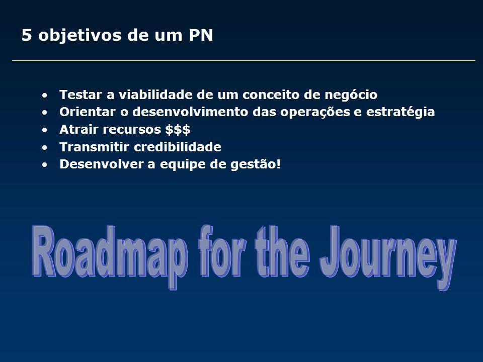 Roadmap for the Journey