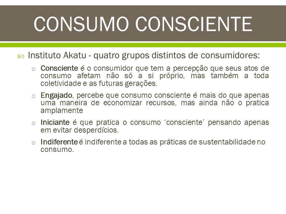 CONSUMO CONSCIENTE Instituto Akatu - quatro grupos distintos de consumidores: