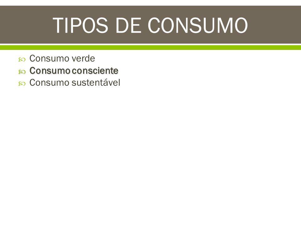 TIPOS DE CONSUMO Consumo verde Consumo consciente Consumo sustentável