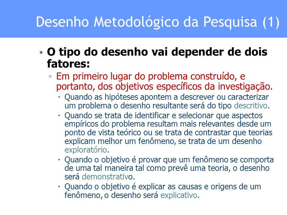 Desenho Metodológico da Pesquisa (1)