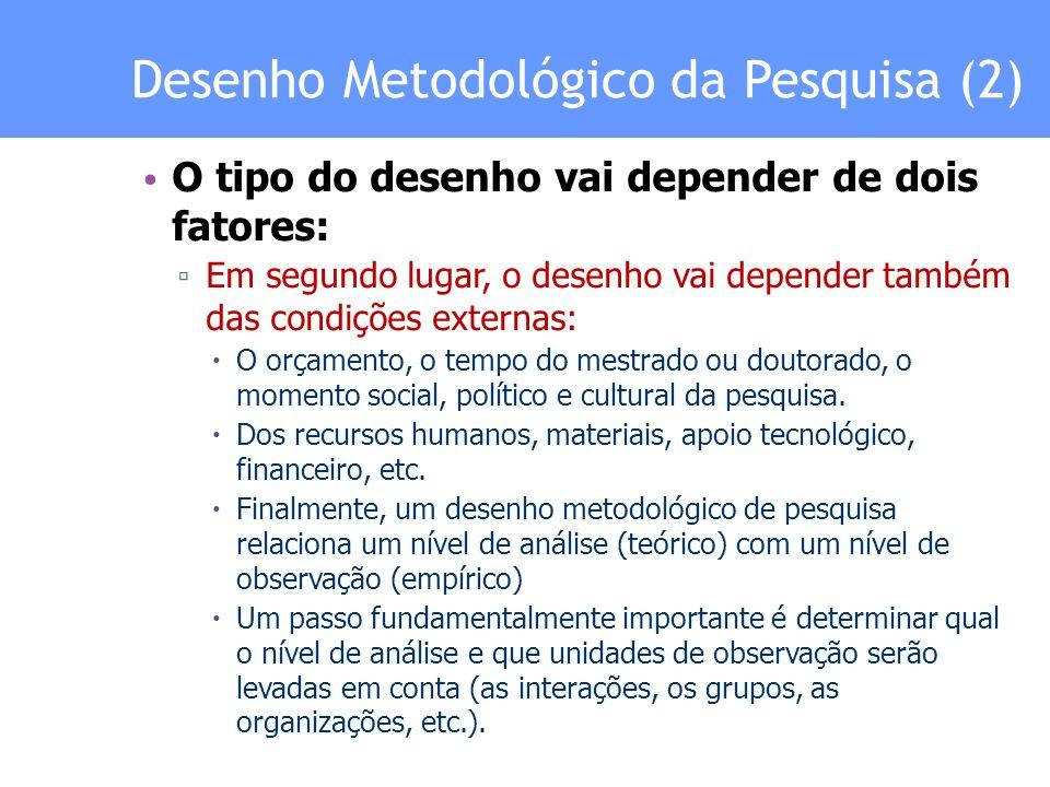 Desenho Metodológico da Pesquisa (2)