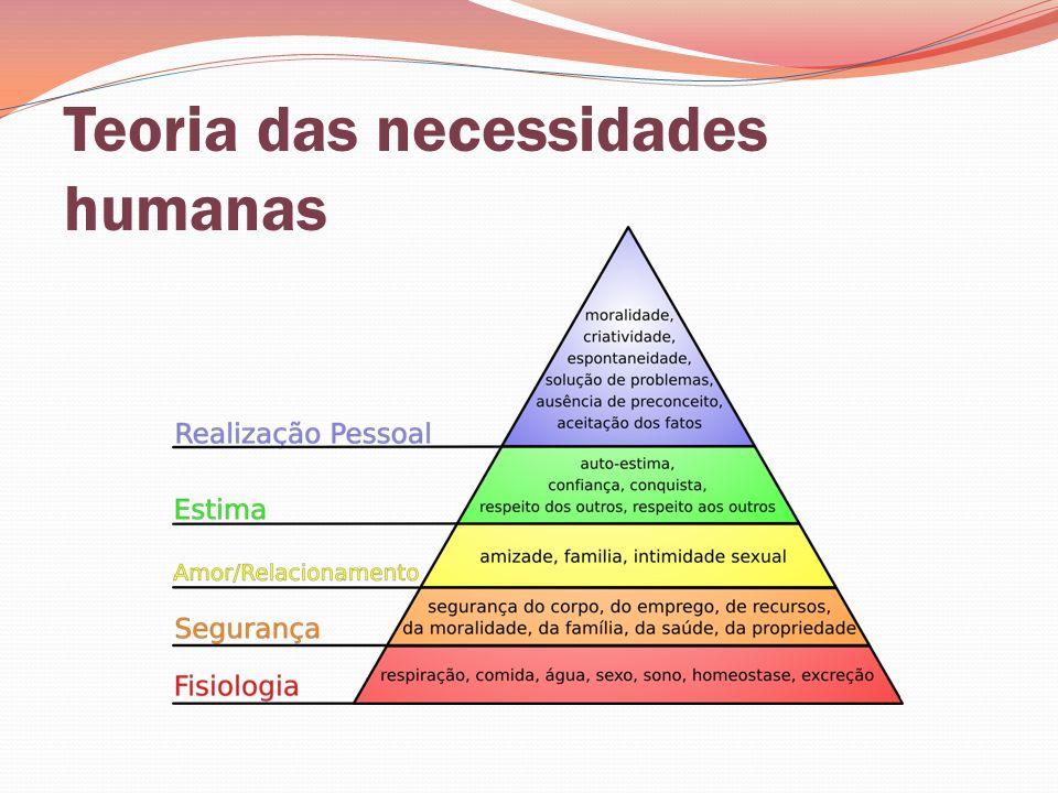Teoria das necessidades humanas