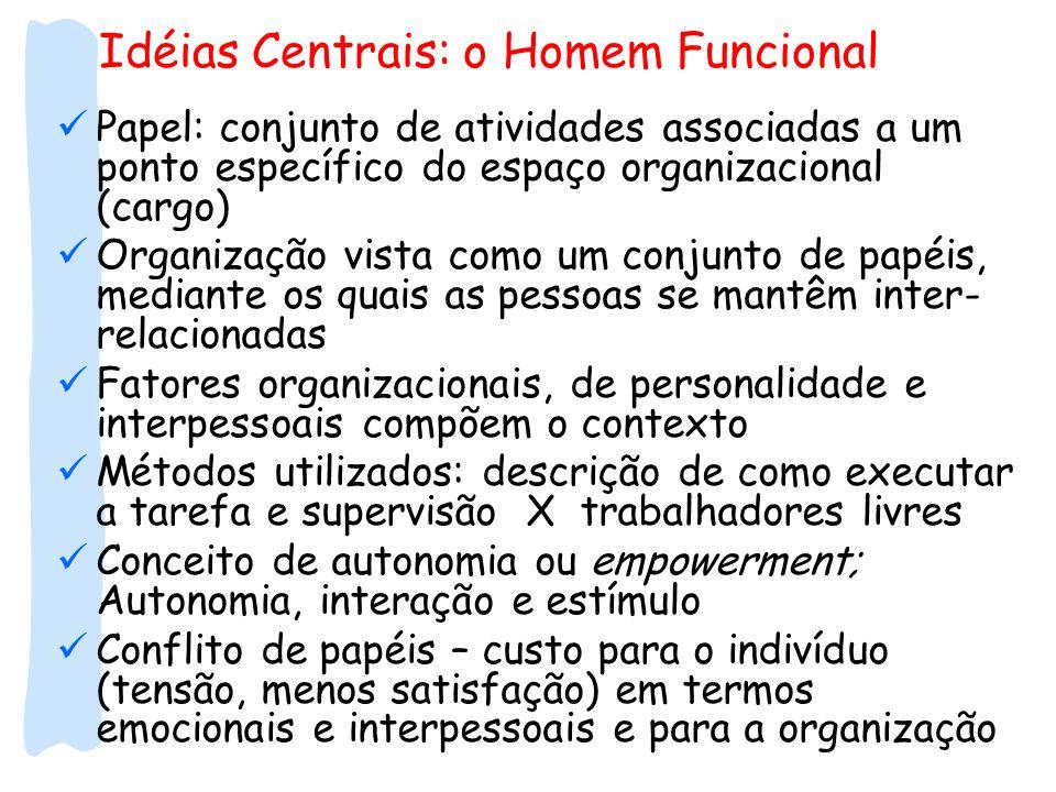 Idéias Centrais: o Homem Funcional
