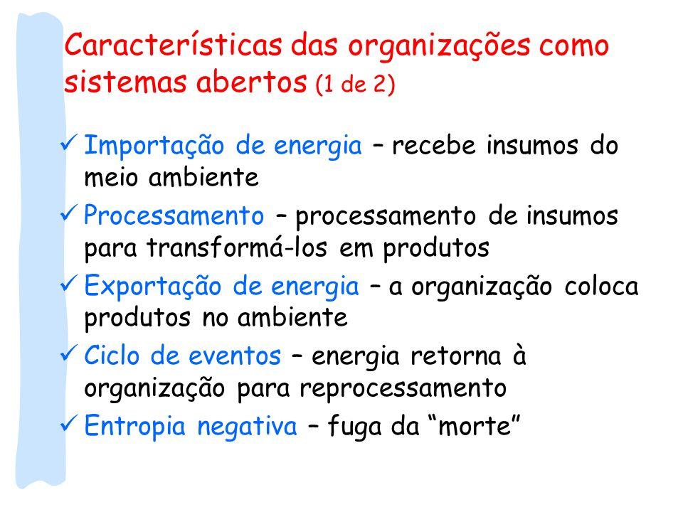 Características das organizações como sistemas abertos (1 de 2)