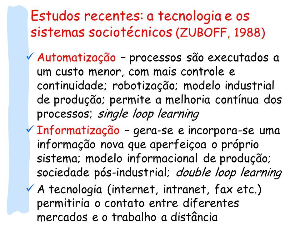 Estudos recentes: a tecnologia e os sistemas sociotécnicos (ZUBOFF, 1988)