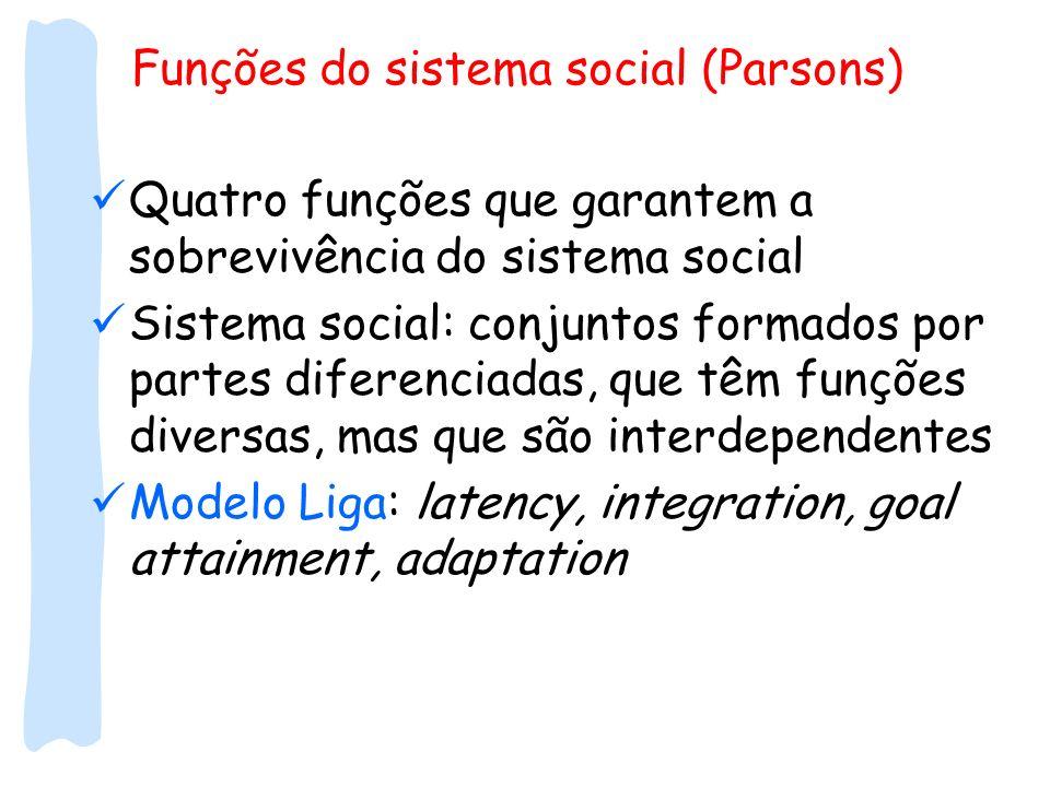 Funções do sistema social (Parsons)