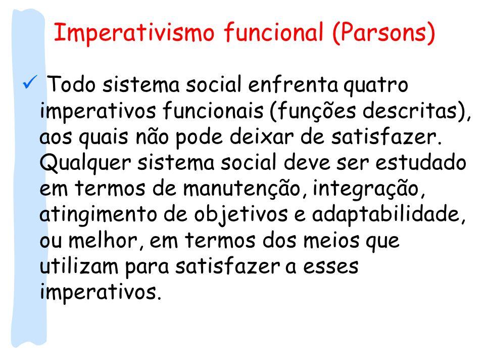 Imperativismo funcional (Parsons)