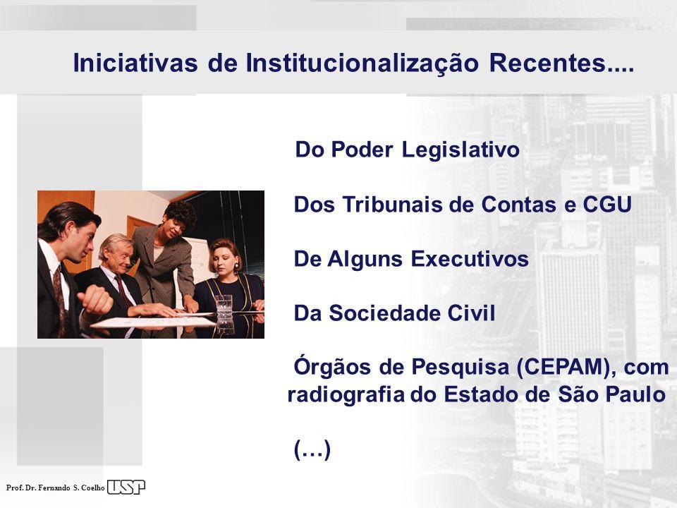 Iniciativas de Institucionalização Recentes....