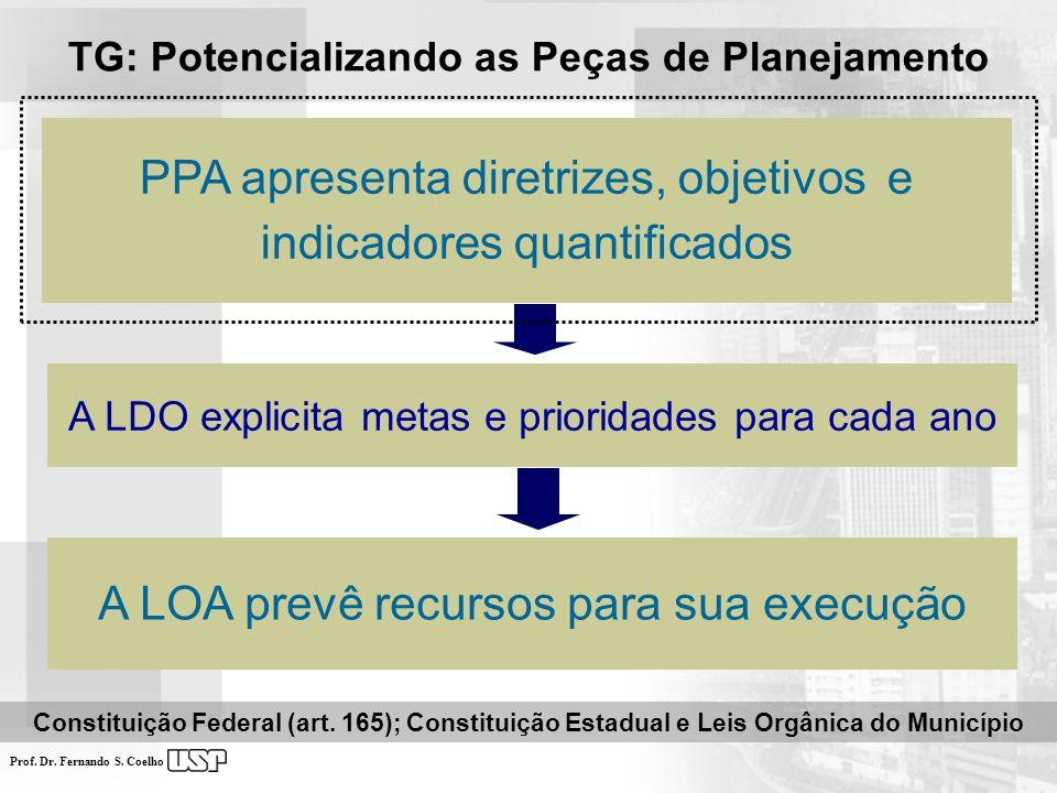 TG: Potencializando as Peças de Planejamento
