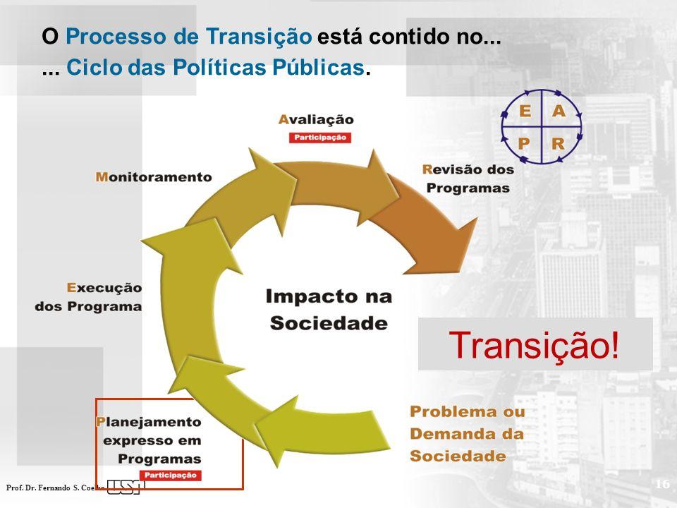 Transição! O Processo de Transição está contido no...