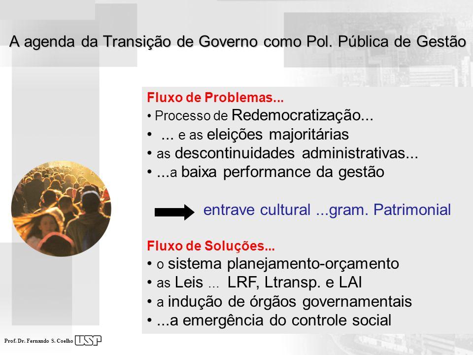 A agenda da Transição de Governo como Pol. Pública de Gestão